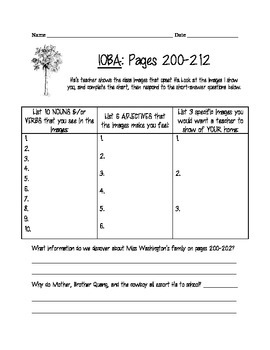 Inside Out and Back Again: pages 200-212 Responses & Empathy
