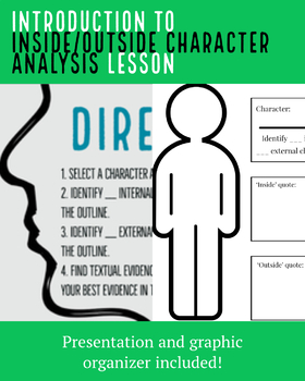 Inside Outside Character Analysis Lesson Plan