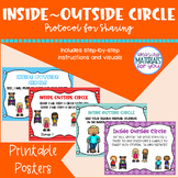 Inside Outside Circle Posters