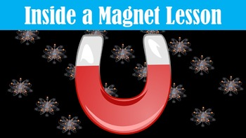 Inside a Magnet No Prep Lesson with Power Point, Worksheet