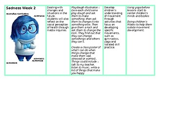 Inside and Out Health and Physical Education Unit Plan