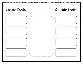 Inside and Outside Character Traits