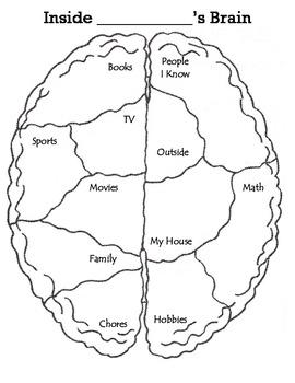 Inside my brain