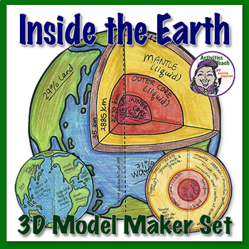 Inside the Earth - 3D Model Foldable Project about the layers of the earth.