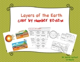 Layers of the  Earth Coloring Pages