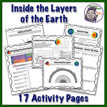 Inside the Layers of the Earth - Comprehensive Unit