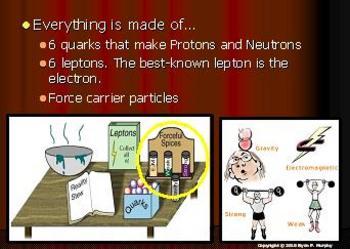 Inside the Atom Lesson