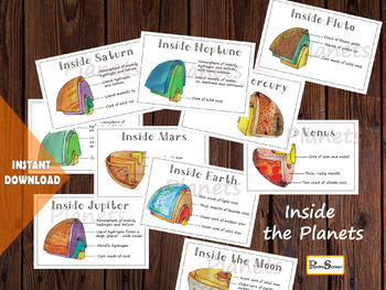 Inside the planets, Structure of planets, Solar system flash cards