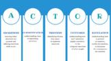 Insight Building Emotion Identification (ACTOR)