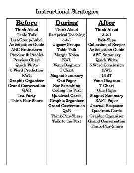 Insructional Strategies for Strategic Teaching