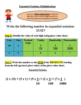Expanded Form and Expanded Notation InstaChart