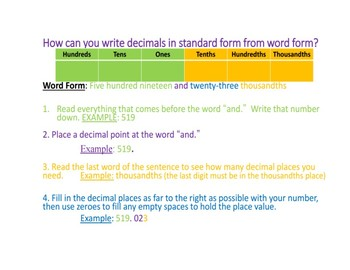 InstaChart Read and Write Decimals