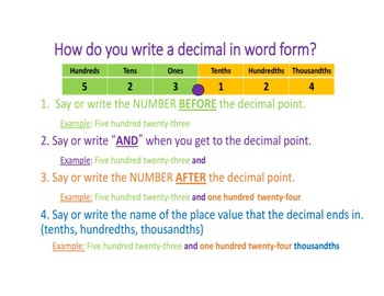 Read and Write Decimals InstaChart
