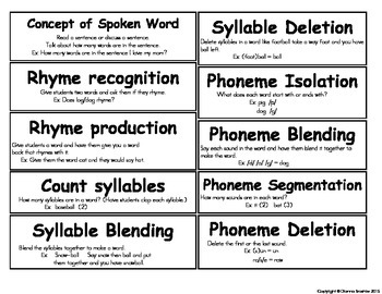 Instant Activity: Literacy Phonemic Awareness and Math Review Skills