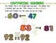 Instant Math Crocodile Inequalities and Balancing Equations