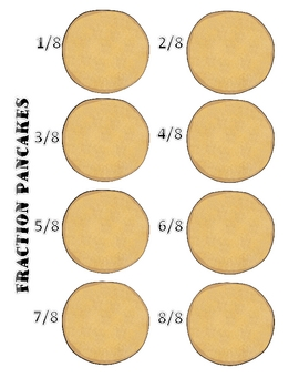 Instant Math Pancake Fractions