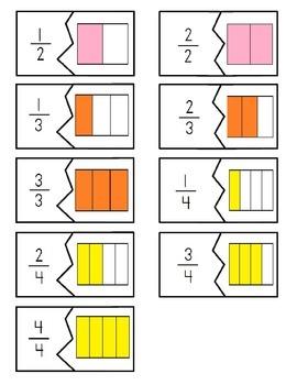 Instant Math Workshop Center Game:  Fraction Match (Halves, Thirds, Fourths)