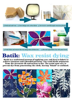 Instruction Poster to create Batik Art!