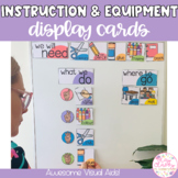 Instruction and Equipment Display Cards
