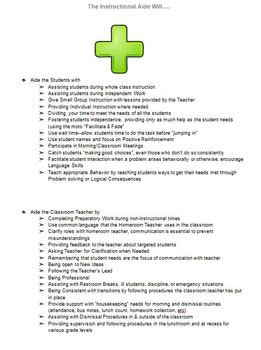 Instructional Aide Responsibilities