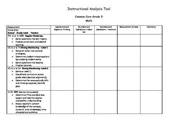 Instructional Analysis Tool -Common Core Math Grade 5