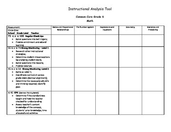 Instructional Analysis Tool - Common Core Math Grade 6