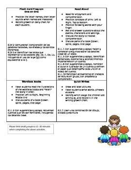 Instructional Assistant / Teacher Aid Small Group Menu Options