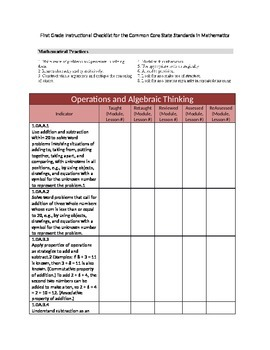 Instructional Checklist for First Grade Math Common Core S