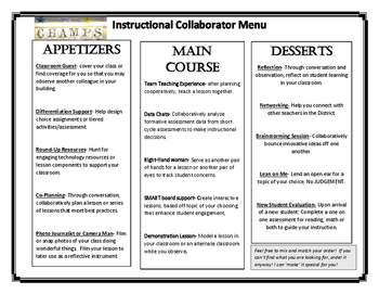 Instructional Coach Collaborating Forms