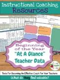 "Instructional Coaching: ""At A Glance"" Teacher Data"
