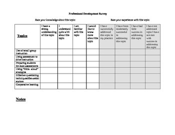 Beginning of the Year Instructional Coaching Tools (Includes forms & surveys)