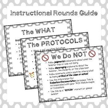 Instructional Rounds BUNDLE