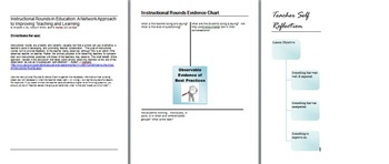 Instructional Rounds Evidence Chart