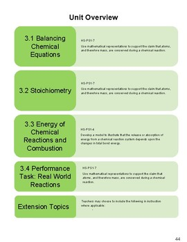 Instructional Segment 3 - Chemical Reactions (blank)