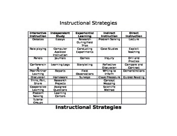 Instructional Strategies Chart