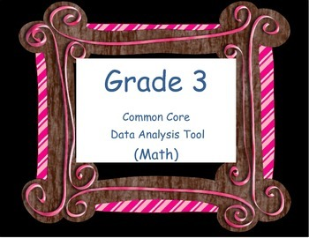 Instructionaly Analysis Tool - Common Core Grade 3 Math