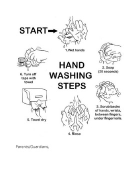 """Instructions/""""How-To Writing & Speech"""