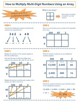 Instructions for Multiplying Multi-Digit Equations Using an Array
