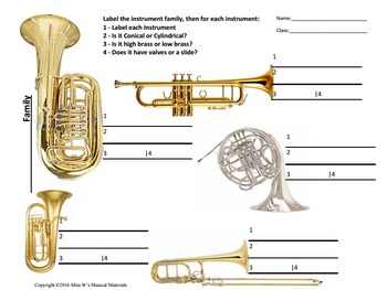 Instrument Families: Brass