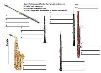 Instrument Families: Woodwinds
