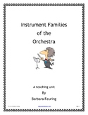 Instrument Families of the Orchestra