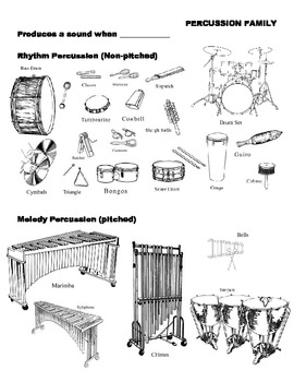 Instrument Family Pictures PDF