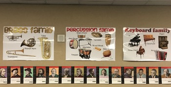 Instrument Family Posters Copyright © Chris Edwards 2017