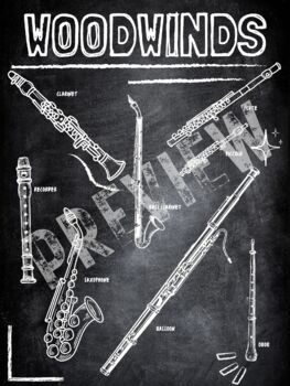 Instrument Family poster- Woodwinds (Chalkboard theme)