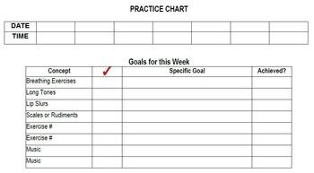 Instrumental Practice Chart & Reflection
