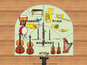 Instruments of the Orchestra--An Animation, Sorting by Family