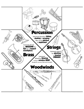 Instruments of the Orchestra Fortune Teller