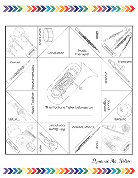 Instruments of the Orchestra Fortune Tellers - What will b