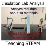 Insulation Lab Analysis