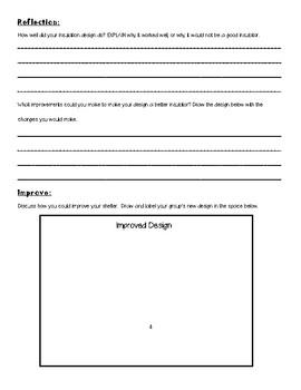 Insulator Engineering Design Project